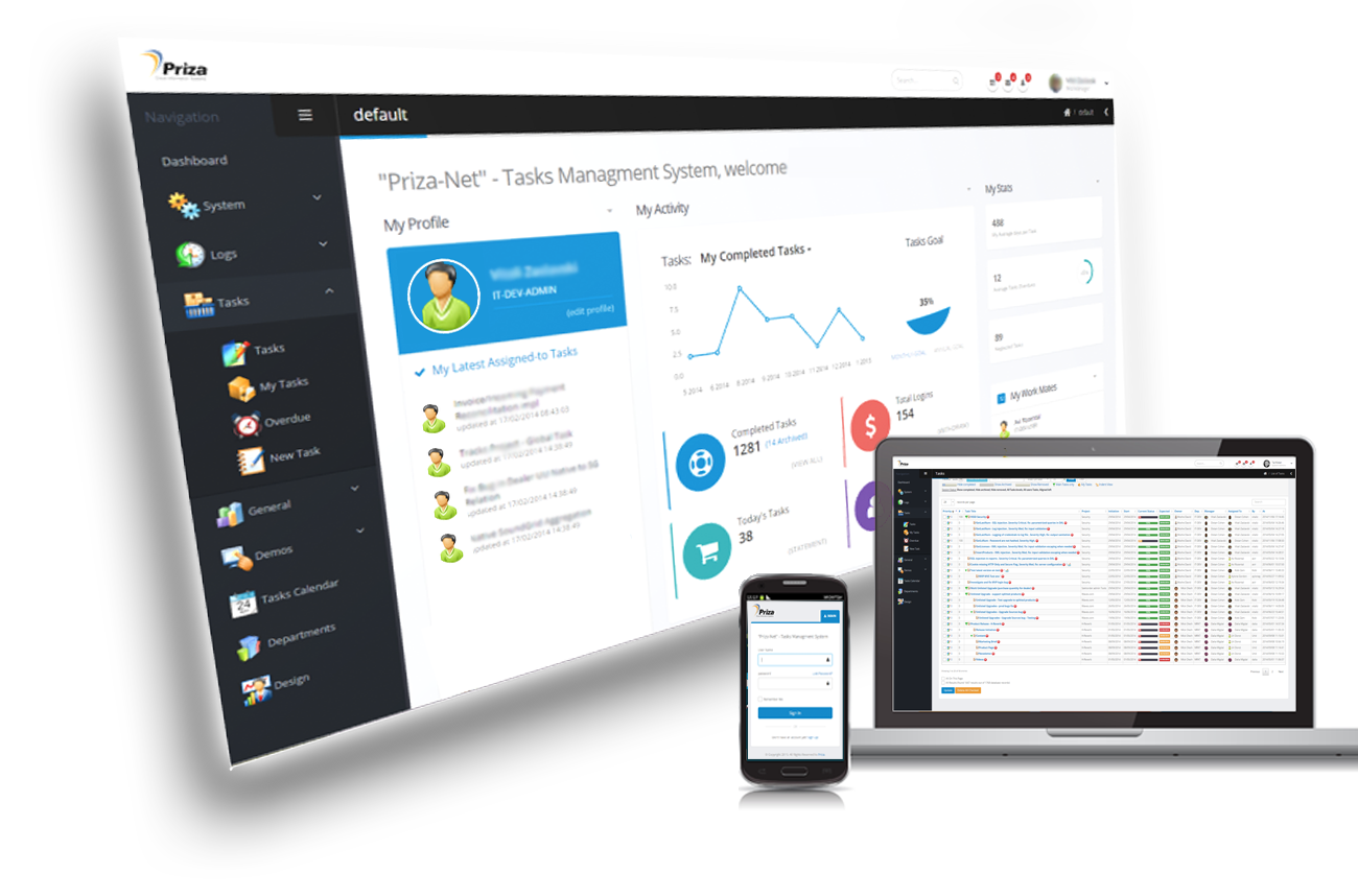 Priza tasks management cloud